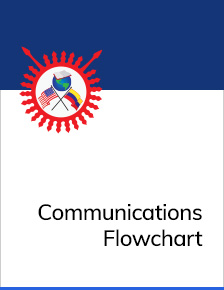 Thumb-communications-flowchart